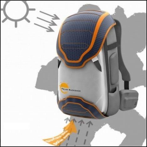 Рюкзаки со встроенныем солнечными батареями рюкзаки из кореи в москве